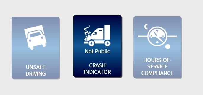 Crash Indicator BASIC